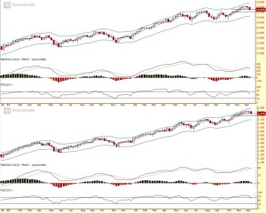 Jason Tan Strongerhead US market weekly outlook