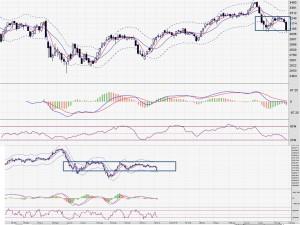 Strongerhead Singapore stock market 9 Dec 2013 outlook